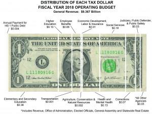 FY 18 Dollar Bill GR